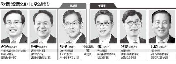 국제통 vs 영업통…은행장 '진검승부' 펼친다
