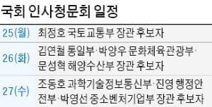 """""""김연철, 통일부 정책자문회의 한 번만 출석"""""""