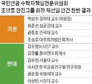 국민연금, '조양호 사내이사 재선임' 반대