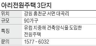 아리전원주택 3단지, 전원주택 + 주말농장…강남서 1시간