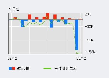 [한경로보뉴스] '엠아이텍' 10% 이상 상승, 전형적인 상승세, 단기·중기 이평선 정배열