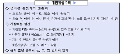 """인플루엔자 다시 강세…""""아동·청소년 의심환자 급증"""""""