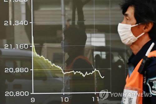 경기악화 공포 지속…아시아 증시 '휘청휘청'