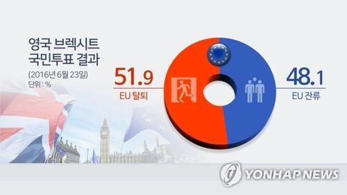 """메이 英 총리 """"EU에 브렉시트 6월 말까지 연기 공식 요청"""""""