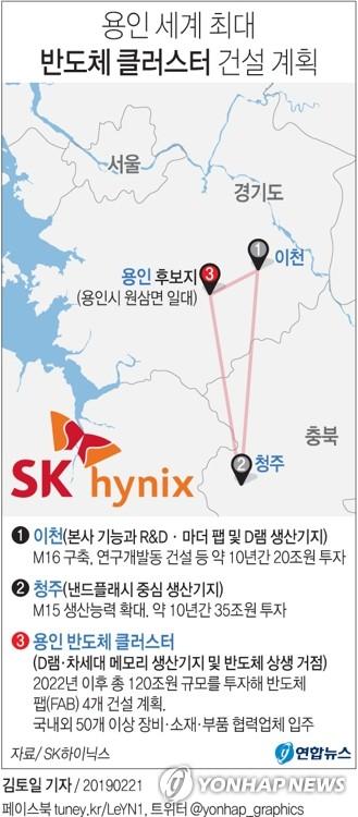 SK하이닉스 용인 공장 급물살…수도권정비실무위 바로 통과