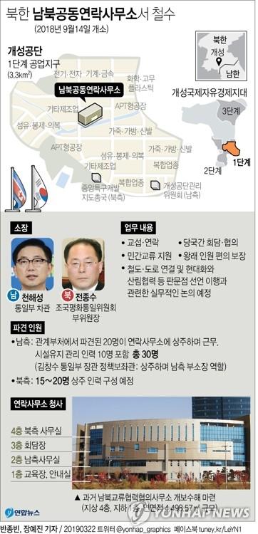 """NSC 상임위, 北철수 대책 논의…靑 """"청와대 별도 입장 없다"""""""