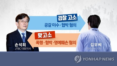 19시간 조사받은 손석희·김웅…'폭행·협박' 놓고 '평행선'