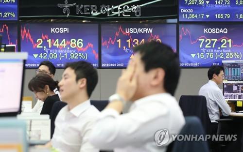 코스피 R의 공포에 2140대 '털썩'…코스닥도 2%대 급락