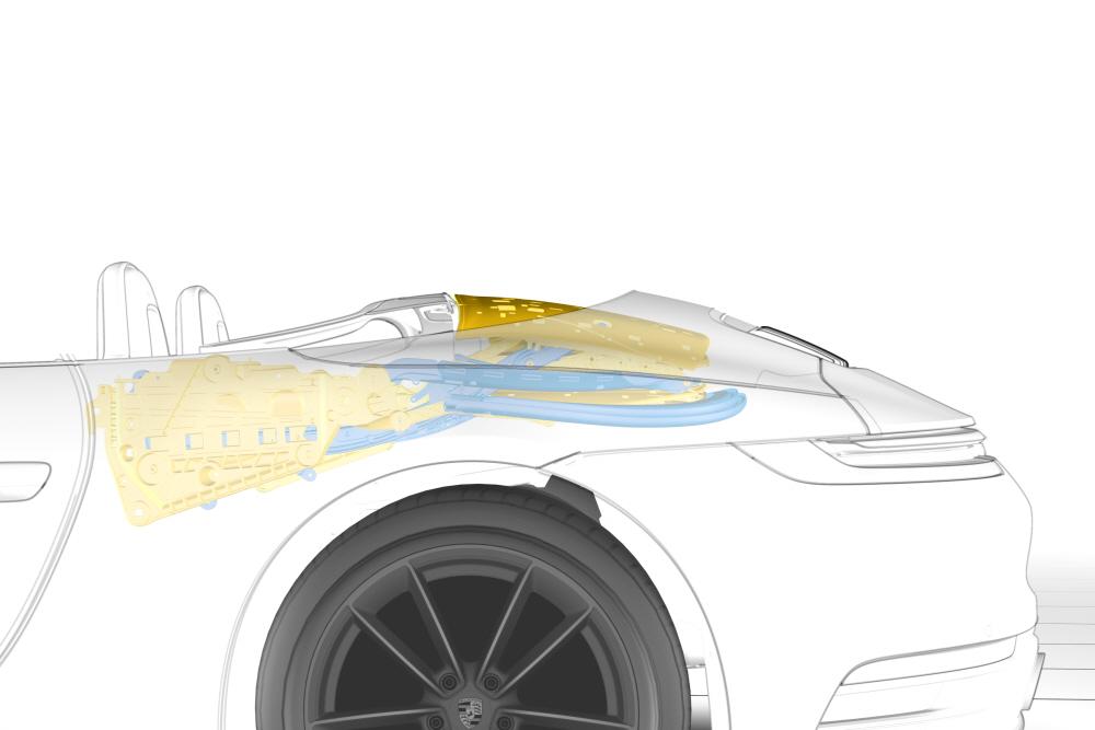 포르쉐, 50㎞/h에서 지붕 열리는 911 카브리올레 등판
