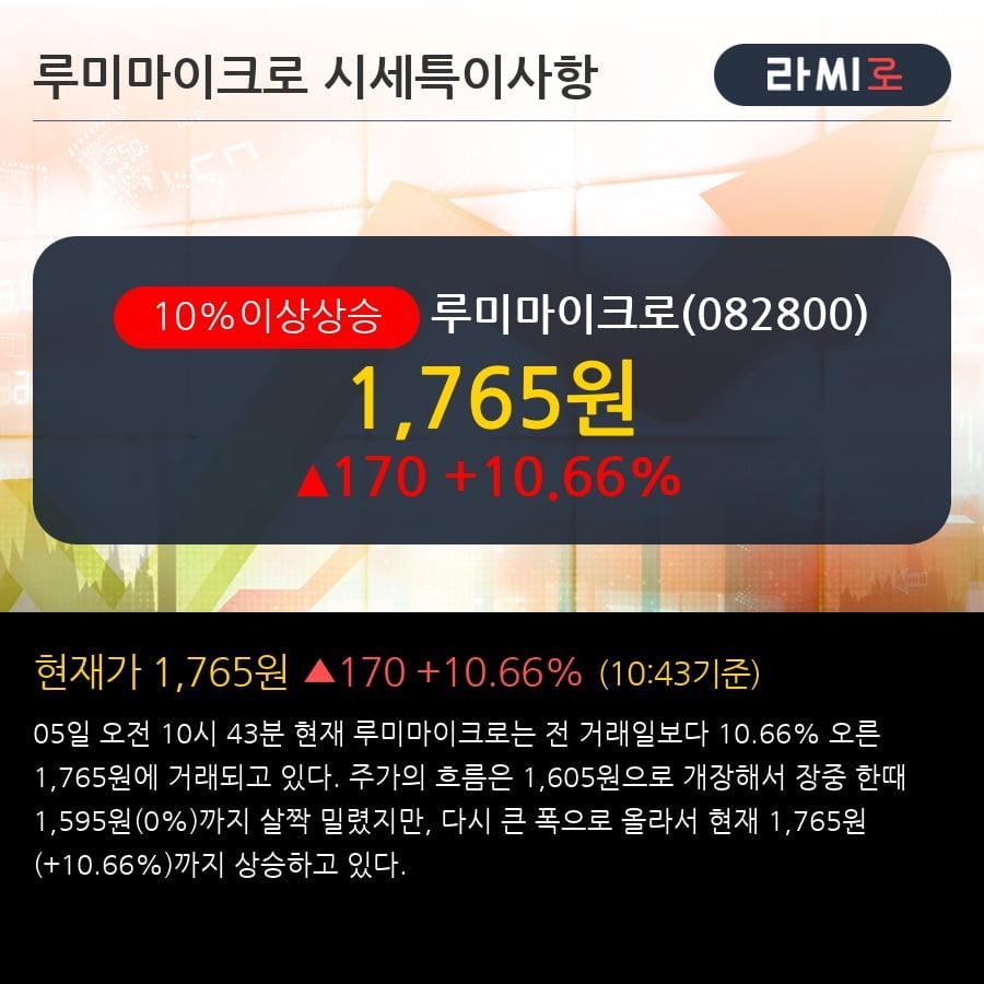 [한경로보뉴스] '루미마이크로' 10% 이상 상승, 주가 상승세, 단기 이평선 역배열 구간