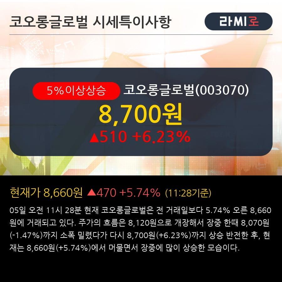 [한경로보뉴스] '코오롱글로벌' 5% 이상 상승, 급격한 이익성장 전망 - 교보증권, BUY