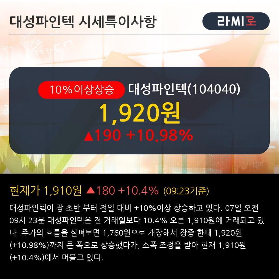 '대성파인텍' 10% 이상 상승, 주가 상승세, 단기 이평선 역배열 구간