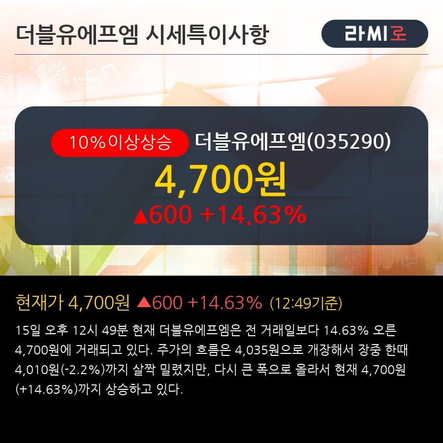 '더블유에프엠' 10% 이상 상승, 전일 외국인 대량 순매수