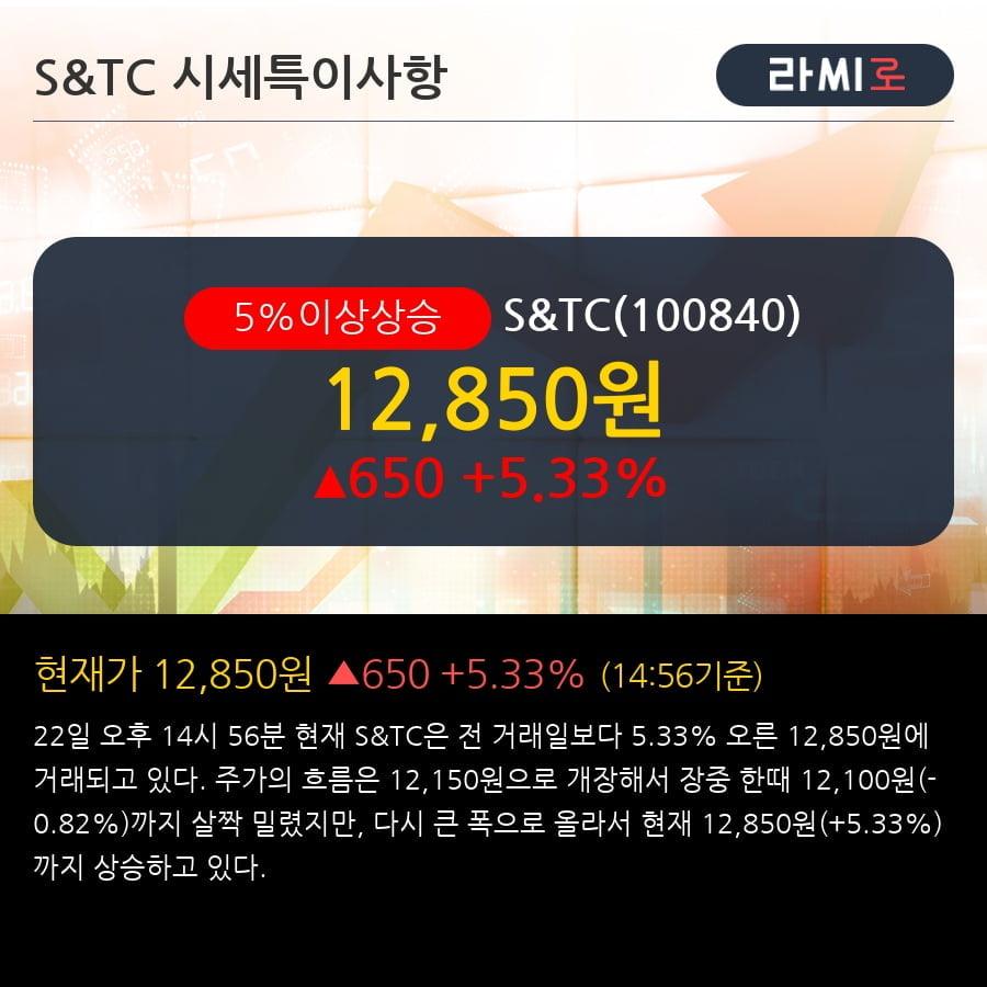 'S&TC' 5% 이상 상승, 주가 상승세, 단기 이평선 역배열 구간