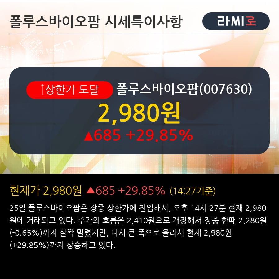 '폴루스바이오팜' 상한가↑ 도달, 주가 5일 이평선 상회, 단기·중기 이평선 역배열