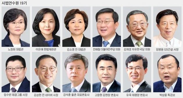 여대 출신 첫 대법관 노정희…건설社 최장수 CEO 임병용