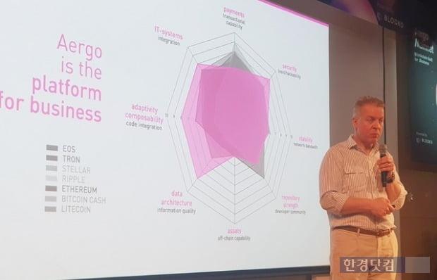 필 자마니 아르고 최고경영자(CEO)가 기존 블록체인과 아르고를 비교 설명하고 있다.