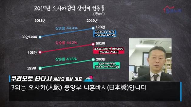 """[집코노미TV] 일본인 전문가 """"인구 감소해도 오를 곳은 올라"""""""
