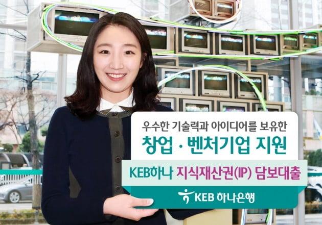 KEB하나은행, 지식재산권 담보대출 출시