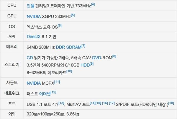 [게임별곡] 10조원 손해가 나도…XBOX vs PS 출혈경쟁