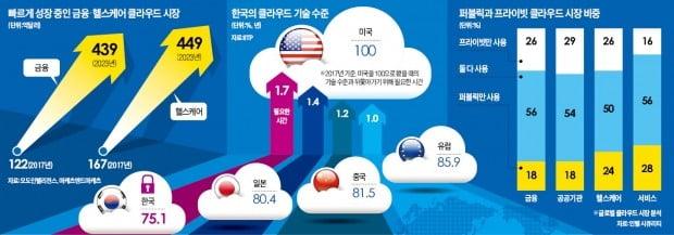 그래픽=허라미 기자 rami@hankyung.com