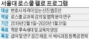 서울대 로스쿨, 30대 변호사를 '법학박사'로 키운다