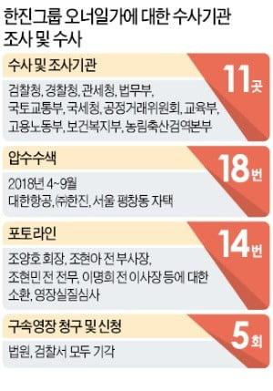 """1년 새 압수수색 18회·가족 공개소환 14회…""""주총 후 병세 급속 악화"""""""
