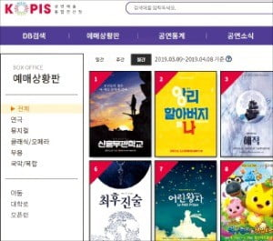 공연예술통합전산망 홈페이지 화면