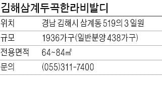 김해 삼계두곡 한라비발디, 부산경전철 도보 이용…단지내 수영장