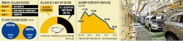 """르노삼성 노조, 민노총 가입 '시동'…""""장기파업 사태에 기름 붓나"""""""