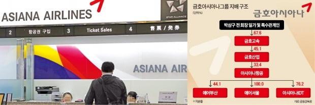 """""""3년내 경영정상화 실패 땐 아시아나항공 매각하겠다"""""""