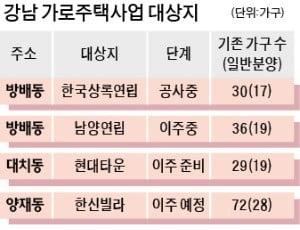 """강남권 '미니 재건축'이 뜬다…대형社도 """"규제 무풍지대"""" 잇단 참여"""