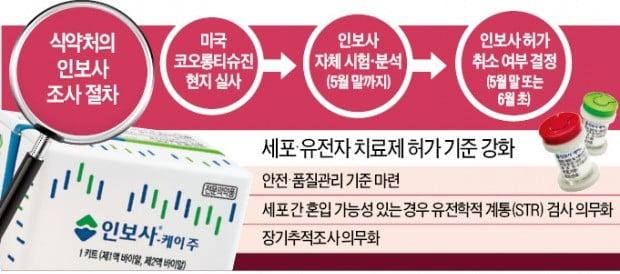 '인보사 사태' 새 국면…성분오류 고의성이 관건