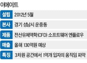 50조 글로벌 시장에 도전장 낸 김진현 대표