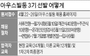 벤츠·BMW에 입사…車정비 배우고 학위취득까지 '1석3조'