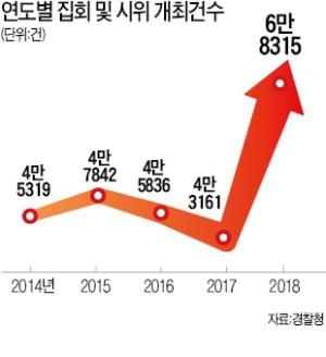 욕설·비방…'현수막 공해' 기업은 괴롭다