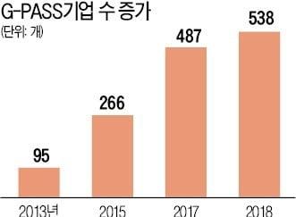 """""""9兆달러 해외 조달시장 잡아라""""…조달청, 유엔에 첫 파견단"""