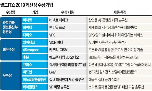"AR로 공장 원격관리·점자 태블릿PC…""해외서도 놀란 中企 기술력"""