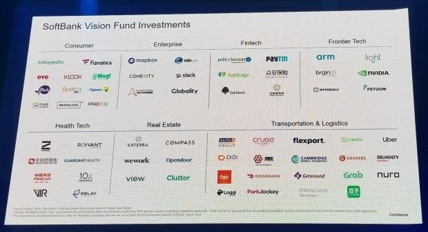 비전펀드 투자기업