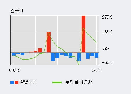 '옵트론텍' 10% 이상 상승, 단기·중기 이평선 정배열로 상승세
