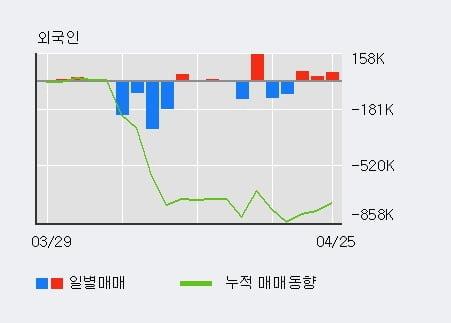 '메타랩스' 5% 이상 상승, 전일 기관 대량 순매수