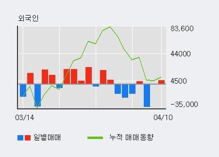 '영원무역' 5% 이상 상승, 전일 기관 대량 순매수