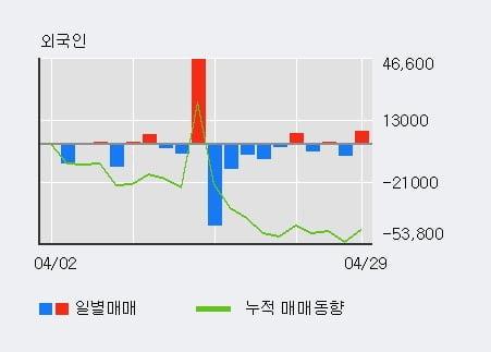 '인텔리안테크' 10% 이상 상승, 단기·중기 이평선 정배열로 상승세