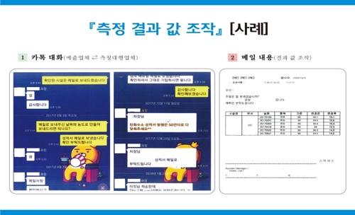 검찰, 여수산단 대기오염 측정치 조작 기업·업체 수사