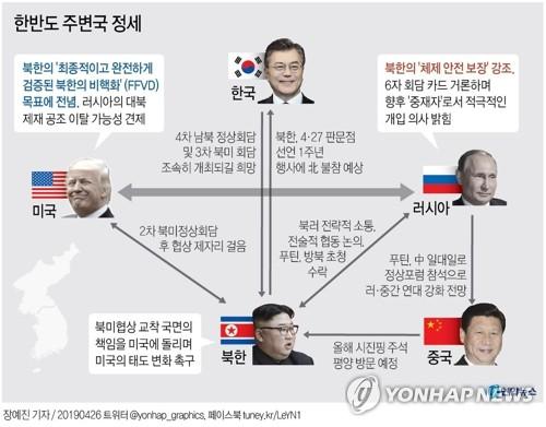 '북러밀착 견제' 트럼프, '비핵화 우군' 프레임으로 중러 붙잡기