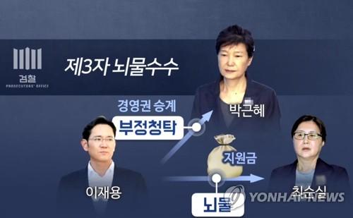 '박근혜·이재용·최순실 상고심' 막바지 법리검토…선고 임박