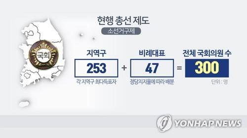 """[총선 D-1년 풍향계] 강원 """"보수의 반격 vs 진보의 새판짜기"""""""
