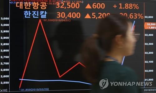 '불확실한 미래' 한진칼 대차거래 1위…공매도 40배 급증