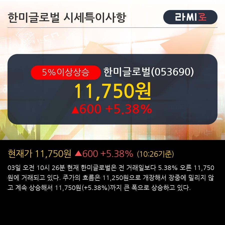 '한미글로벌' 5% 이상 상승, 주가 20일 이평선 상회, 단기·중기 이평선 역배열