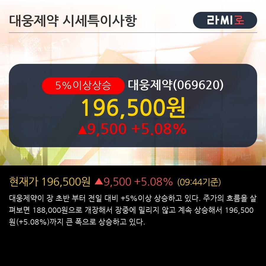 '대웅제약' 5% 이상 상승, 구조적 이익 성장 개시! - NH투자증권, BUY(유지)
